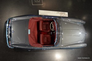 Muzeul BMW Munchen